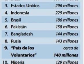 Fuente: Informe de la ONU.